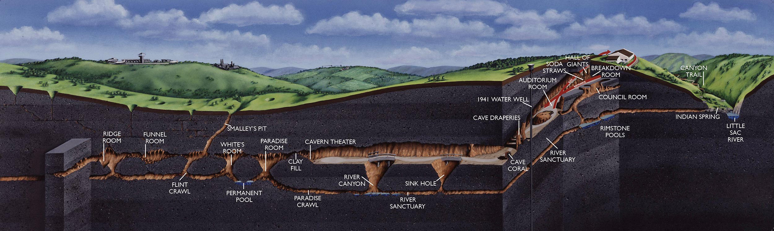 Fantastic Caverns Missouri Cave Map